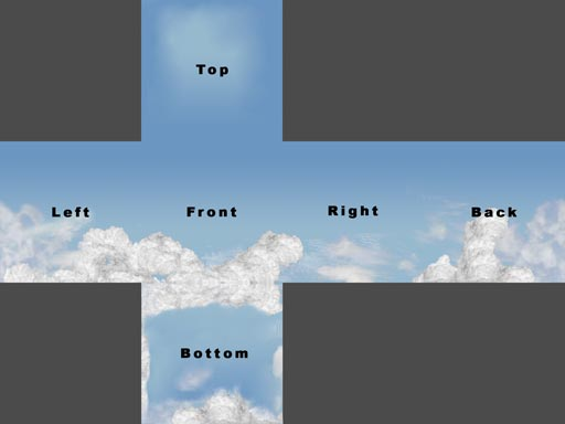 Cubemap_cloudy_text_cube.jpg