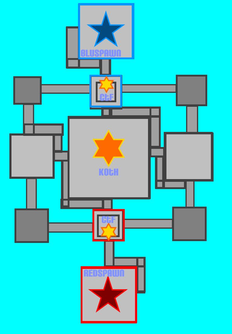 koth-ctf-platform.png