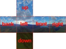 Skybox_example.png